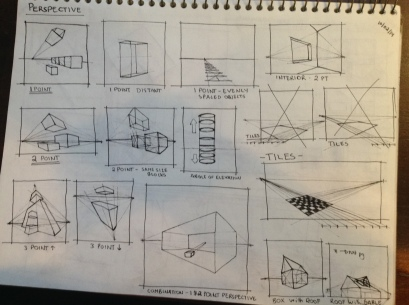 Perspective studies III